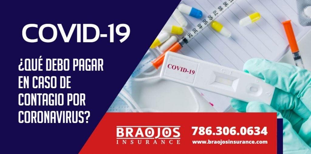Seguros Medicos - lo que debo pagar por contagio de Covid19